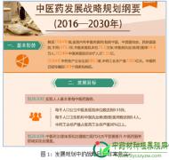 重磅解析:中医药发展规划发布,行业出现5大商机!